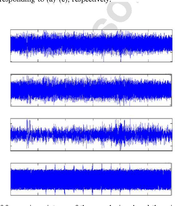 Fig. 5. One example of four noisy mixtures of the speech signal and three intrusions in Fig. 4(a)–(d).