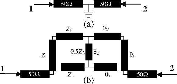 Figure 2. Equivalent half circuit of the proposed wideband differential BPF. (a) Common-mode equivalent half circuit. (b) Differential-mode equivalent half circuit.