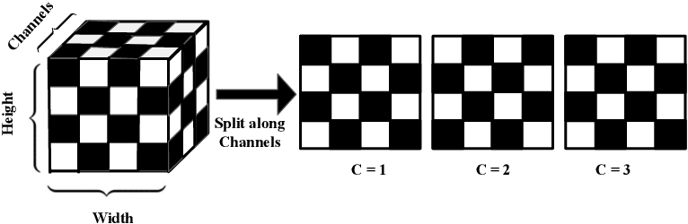 Figure 3 for Generative Flows with Invertible Attentions