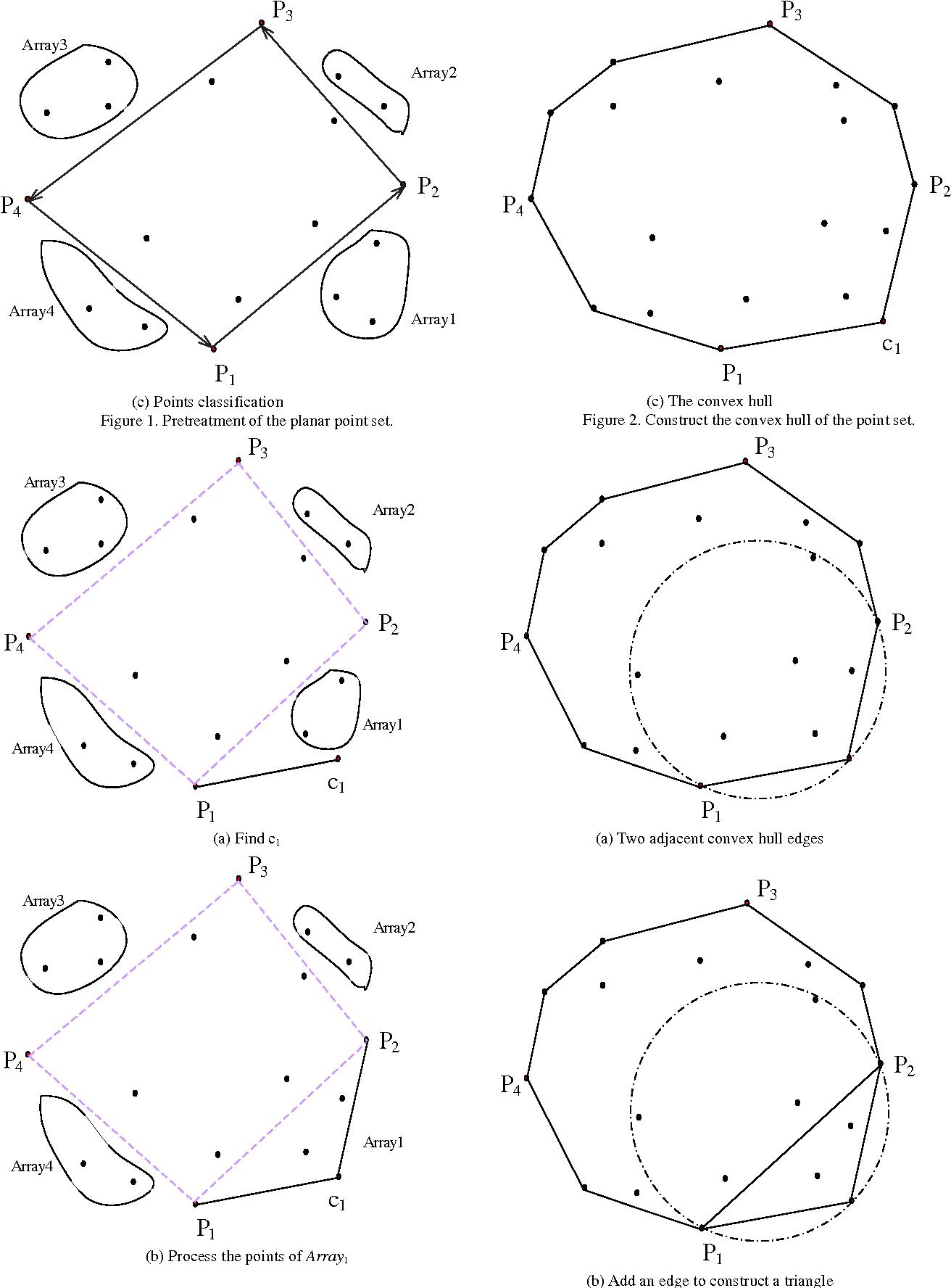Voronoi Diagram Generation Algorithm Based On Delaunay Triangulation Figure 1