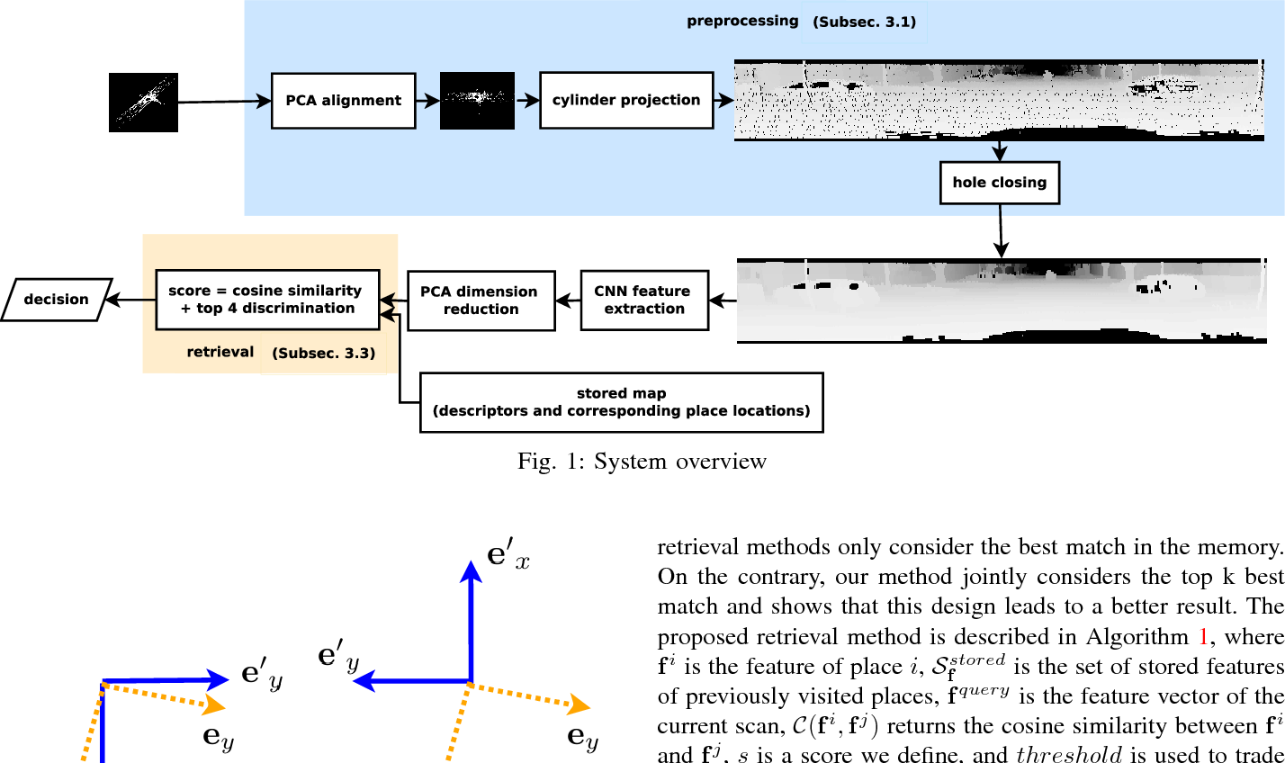 Figure 1 for Point-cloud-based place recognition using CNN feature extraction