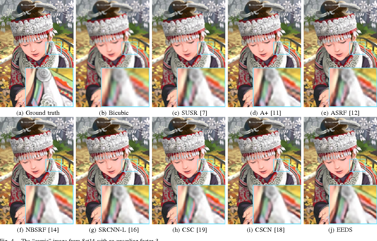 Figure 4 for End-to-End Image Super-Resolution via Deep and Shallow Convolutional Networks