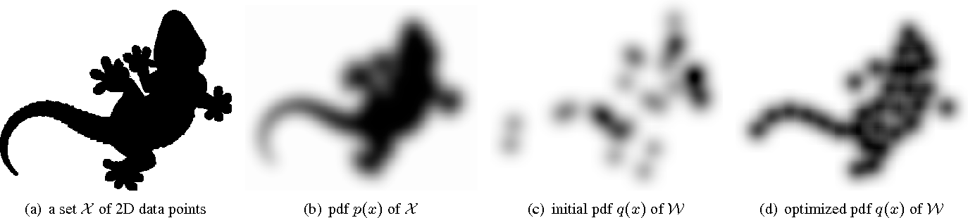 Figure 1 for Efficient Information Theoretic Clustering on Discrete Lattices