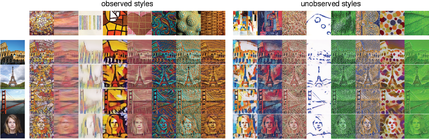 Figure 1 for Exploring the structure of a real-time, arbitrary neural artistic stylization network