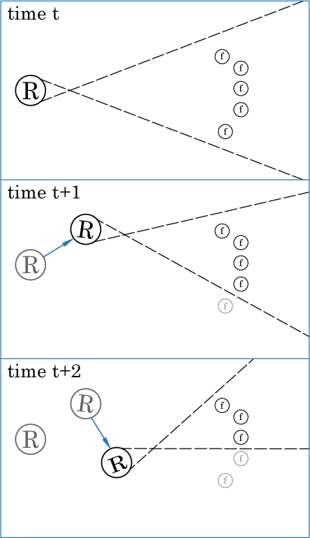 Figure 1 for Estimation with Fast Landmark Selection in Robot Visual Navigation