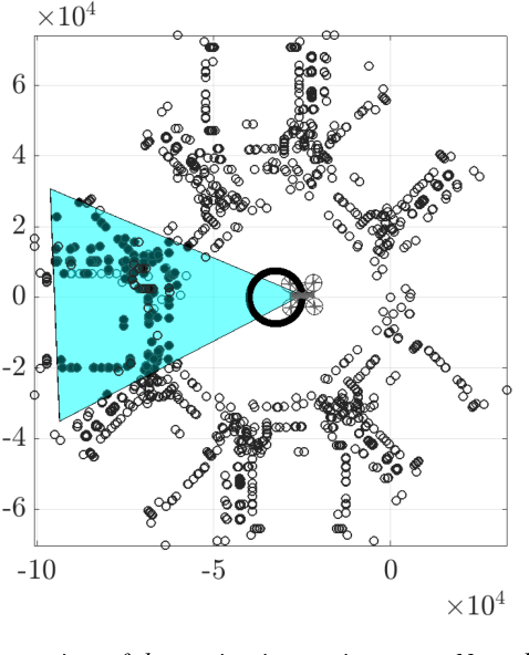 Figure 2 for Estimation with Fast Landmark Selection in Robot Visual Navigation