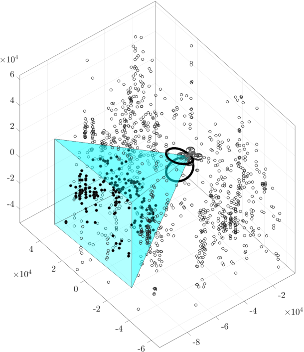 Figure 3 for Estimation with Fast Landmark Selection in Robot Visual Navigation