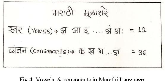 Natural Prosody Generation in TTS for Marathi Speech Signal