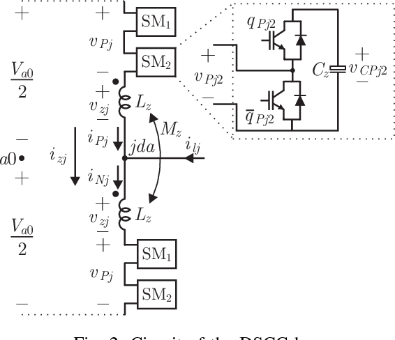 Hybrid Asymmetric Cascaded Multilevel Inverters Based On Three And