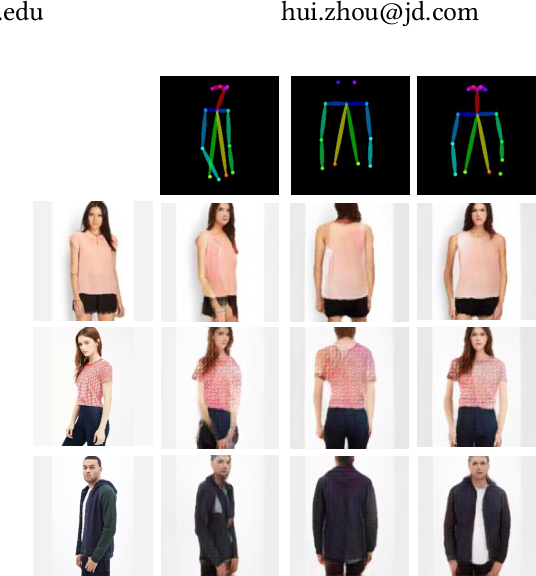 Figure 1 for Pose Guided Fashion Image Synthesis Using Deep Generative Model