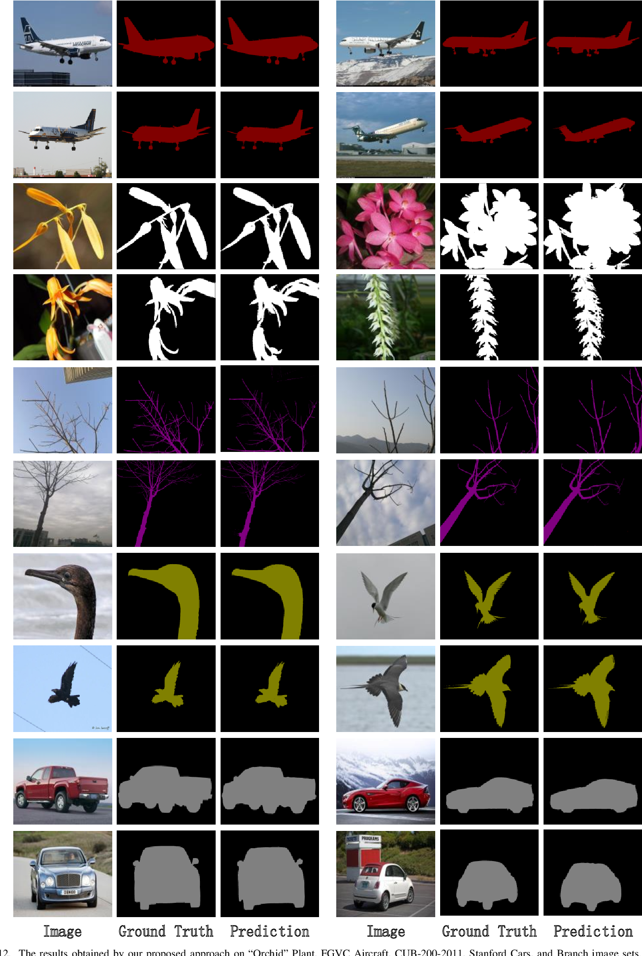 Figure 4 for Automatic Image Labelling at Pixel Level