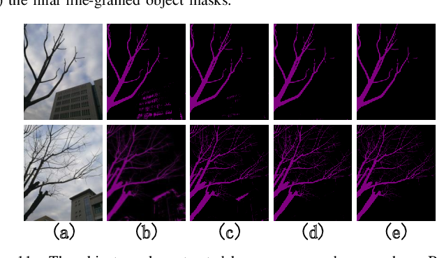 Figure 3 for Automatic Image Labelling at Pixel Level