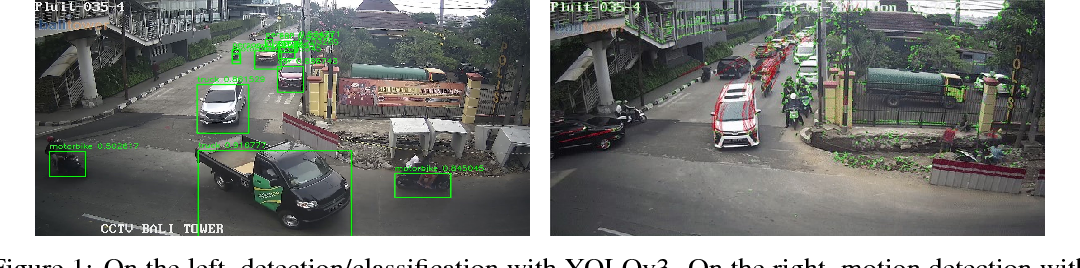 Figure 1 for Improving Traffic Safety Through Video Analysis in Jakarta, Indonesia