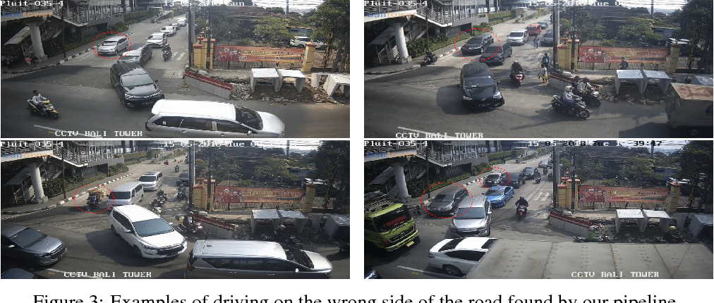 Figure 3 for Improving Traffic Safety Through Video Analysis in Jakarta, Indonesia