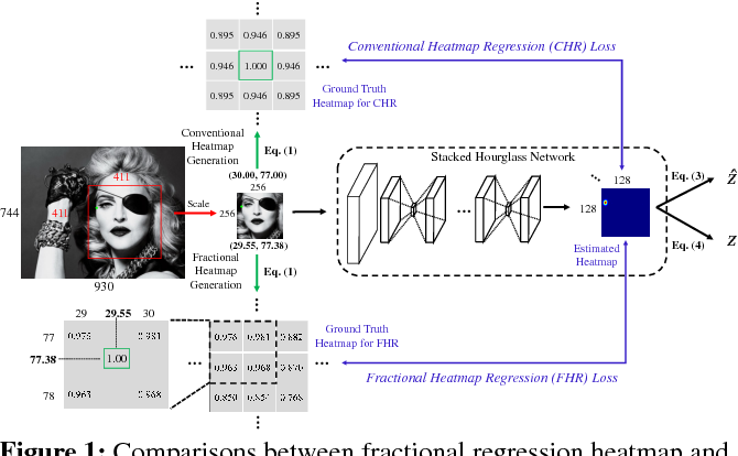 Figure 1 for Towards Highly Accurate and Stable Face Alignment for High-Resolution Videos