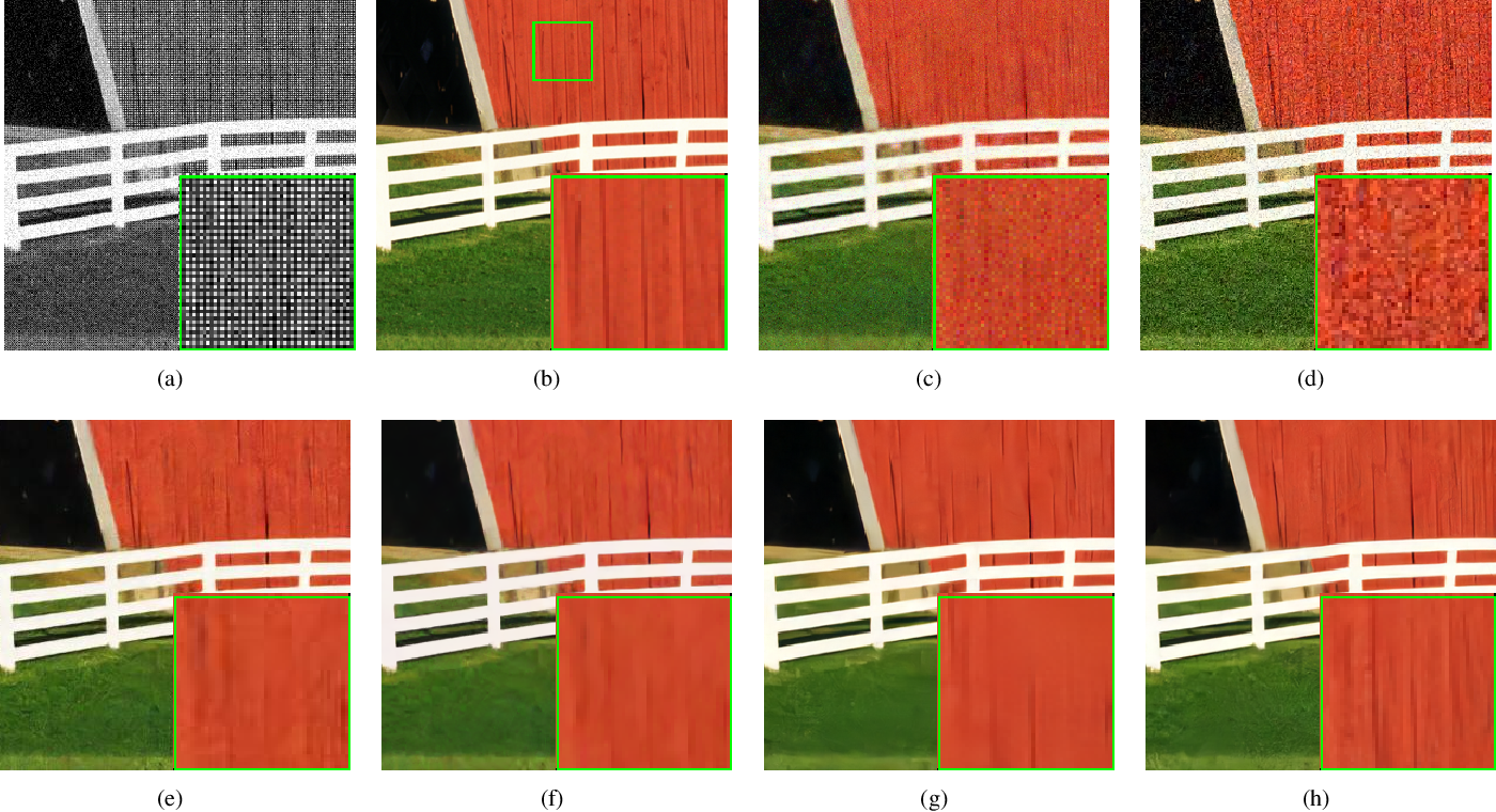Figure 4 for Joint Demosaicing and Denoising with Perceptual Optimization on a Generative Adversarial Network