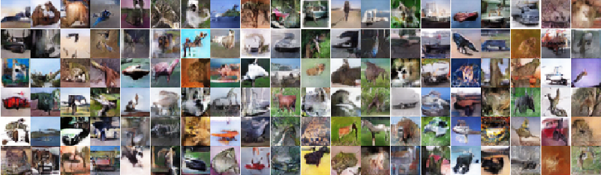 Figure 2 for Manifold regularization with GANs for semi-supervised learning