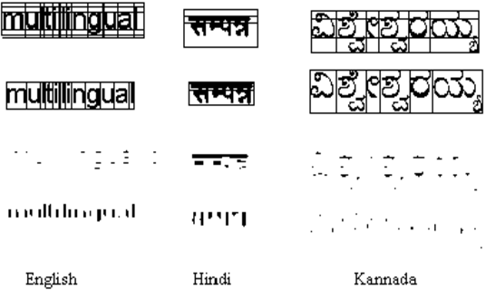 Figure 7 from Language Identification of Kannada, Hindi and