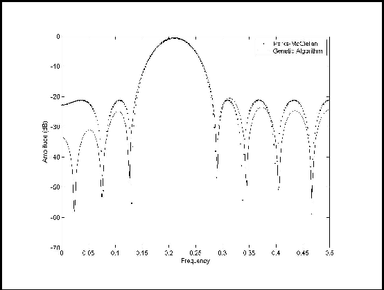 Figure 6: One result that satisfy the FSC and the SSC.