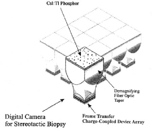 Figure 2 5 From Silicon Strip Detectors For Scanned Multi Slit X Ray