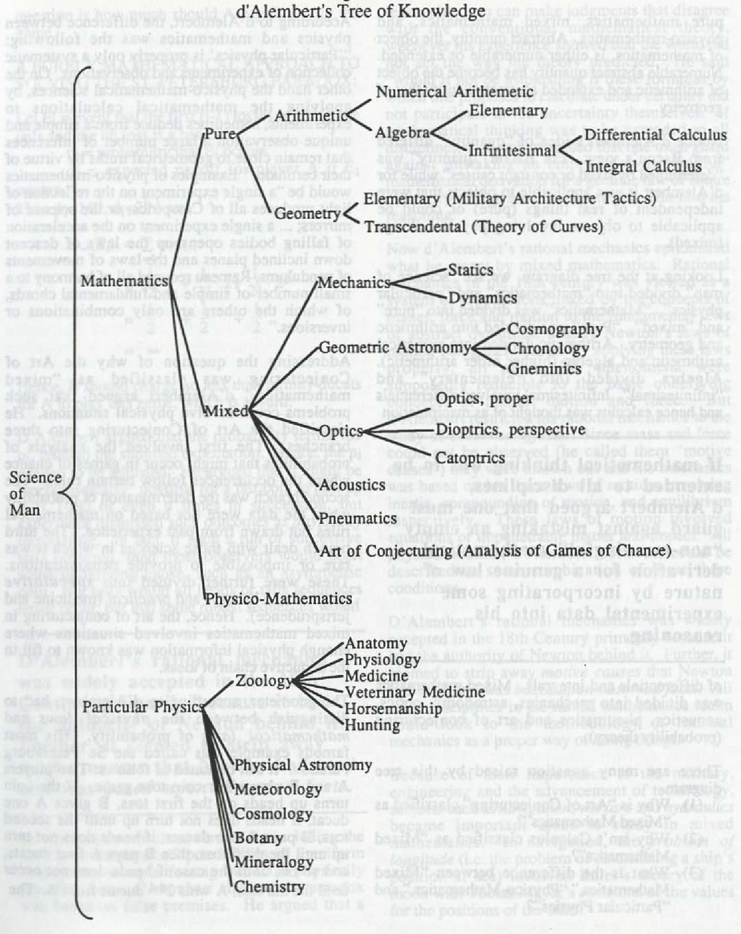 PDF] Applied Mathematics Should Be Taught Mixed  - Semantic Scholar