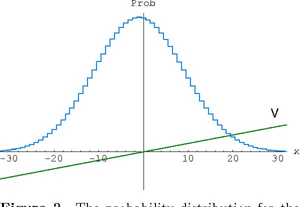 Physical quantum algorithms - Semantic Scholar