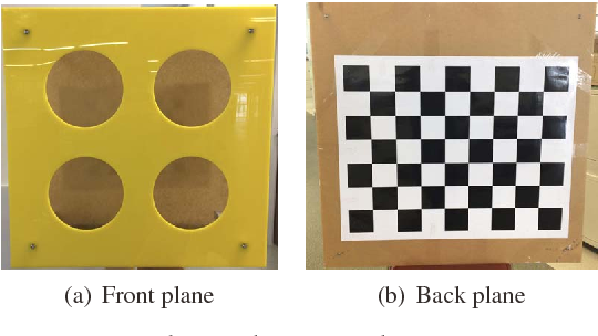 Figure 2 from Extrinsic calibration of camera and 3D laser sensor
