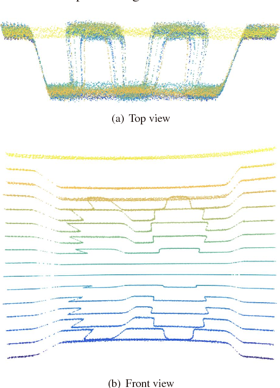 Figure 5 from Extrinsic calibration of camera and 3D laser sensor