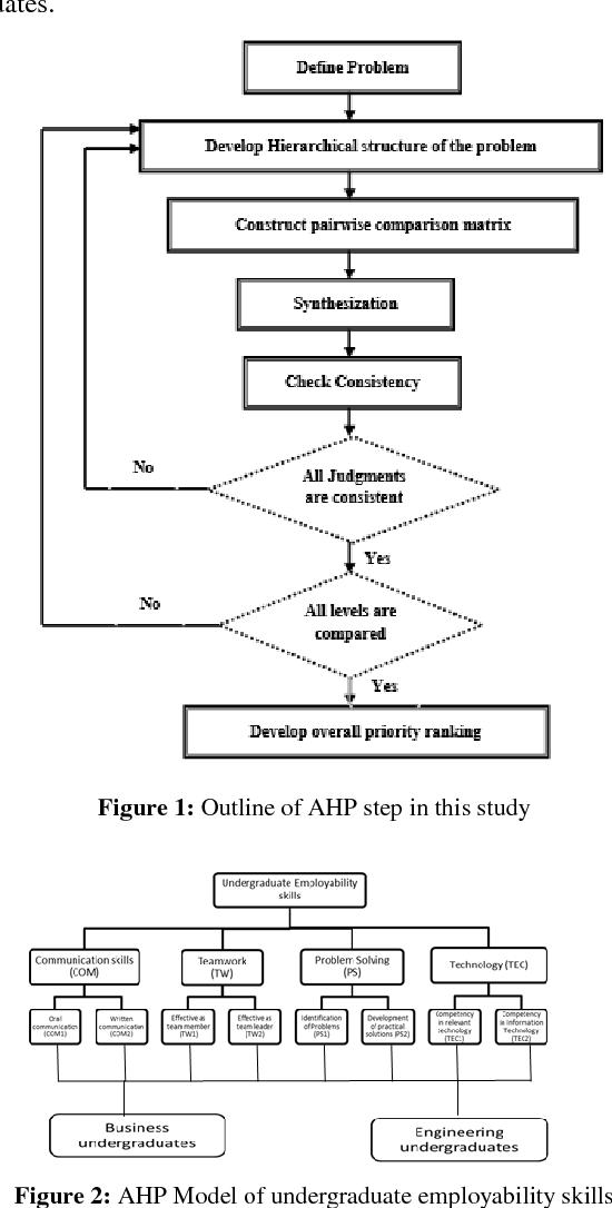 PDF] Investigating Undergraduates' Perceptions on