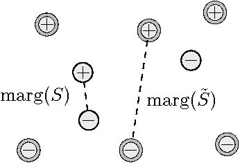 Figure 1 for A Bayes consistent 1-NN classifier