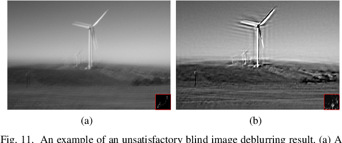 Figure 3 for Single Image Blind Deblurring Using Multi-Scale Latent Structure Prior