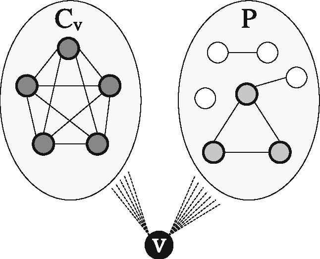 Figure 4 From Coloring Large Complex Networks Semantic Scholar