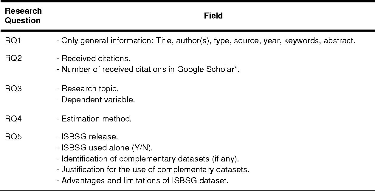 Potential and limitations of the ISBSG dataset in enhancing