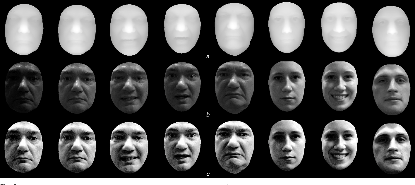 Figure 2 from Multimodal 2D-3D face recognition using local