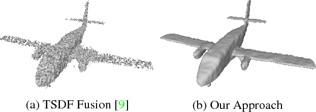 Figure 1 for OctNetFusion: Learning Depth Fusion from Data