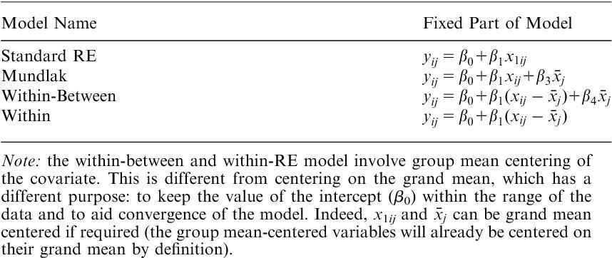 PDF] Explaining Fixed Effects: Random Effects Modeling of Time