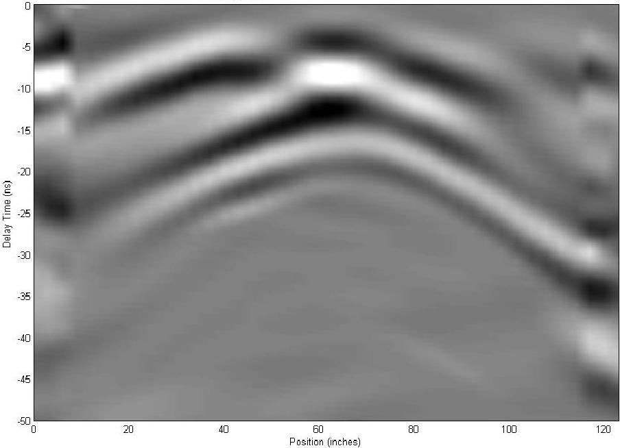 Figure 4 10 from Development of unexploded ordnances (UXO) detection