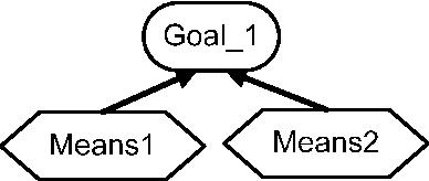 figure 4.17