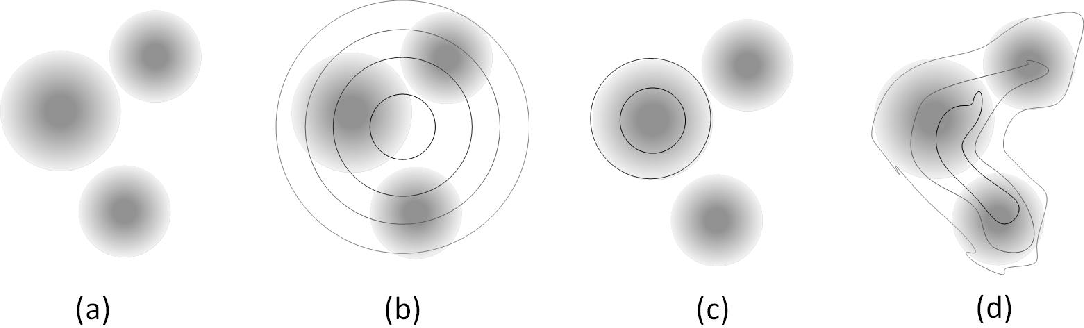 Figure 3 for Diversifying Topic-Coherent Response Generation for Natural Multi-turn Conversations