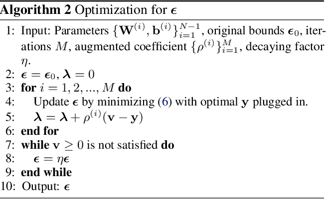 Figure 1 for On Certifying Non-uniform Bound against Adversarial Attacks