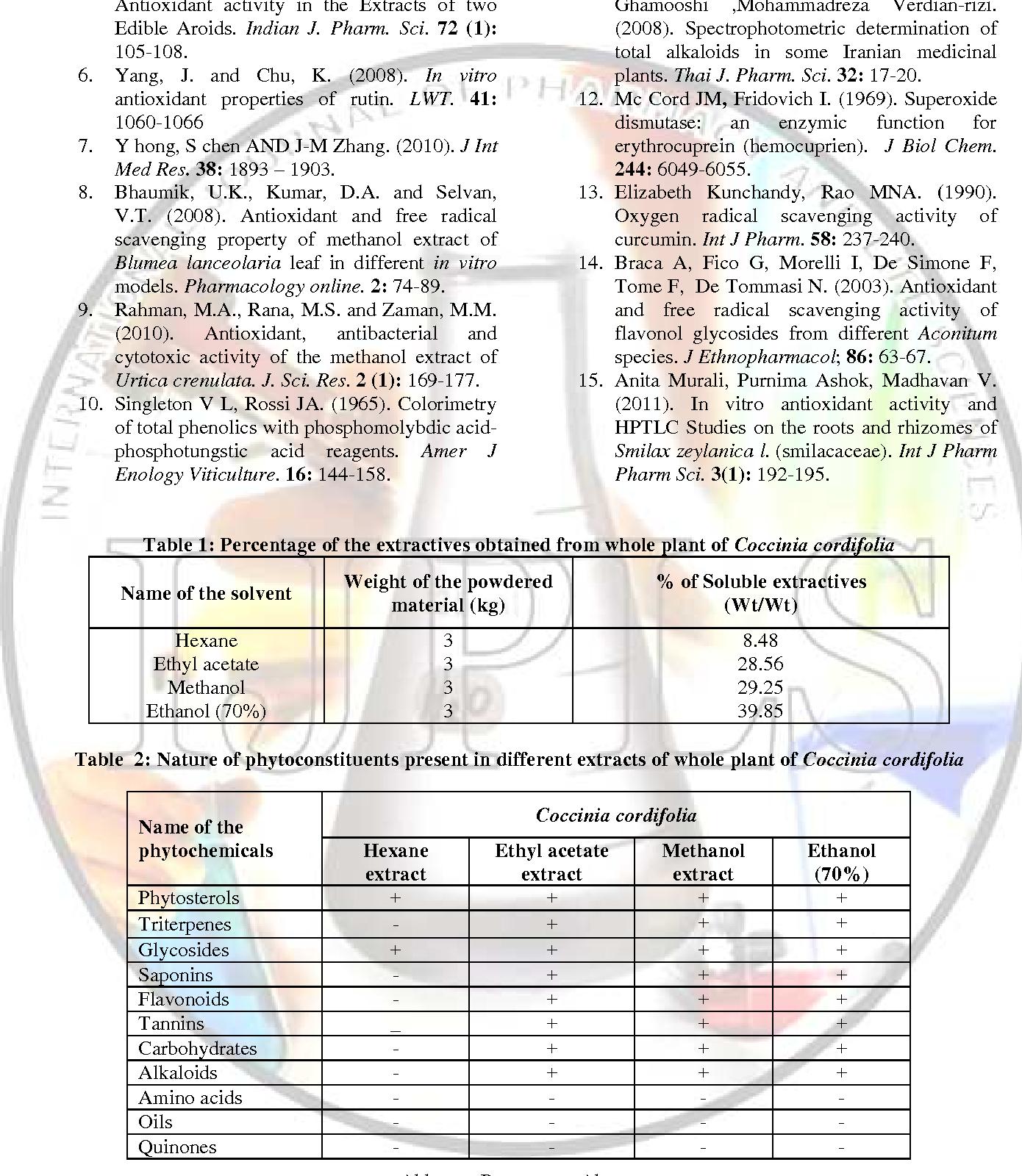 PDF] INTERNATIONAL JOURNAL OF PHARMACY & LIFE SCIENCES