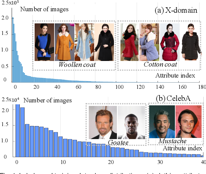 Figure 1 for Imbalanced Deep Learning by Minority Class Incremental Rectification
