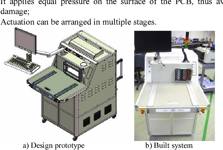Figure 5 from Universal platform for PCB functional testing