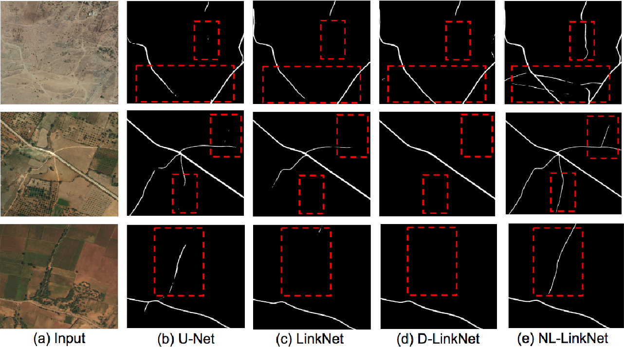 Figure 4 for NL-LinkNet: Toward Lighter but More Accurate Road Extraction with Non-Local Operations