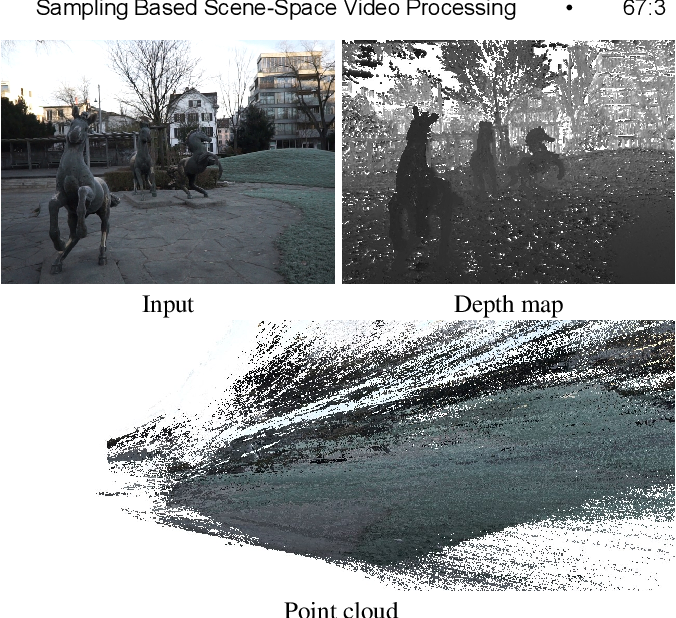 Figure 3 for Sampling Based Scene-Space Video Processing