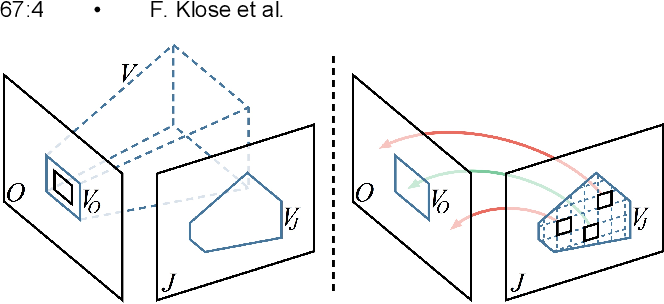 Figure 4 for Sampling Based Scene-Space Video Processing