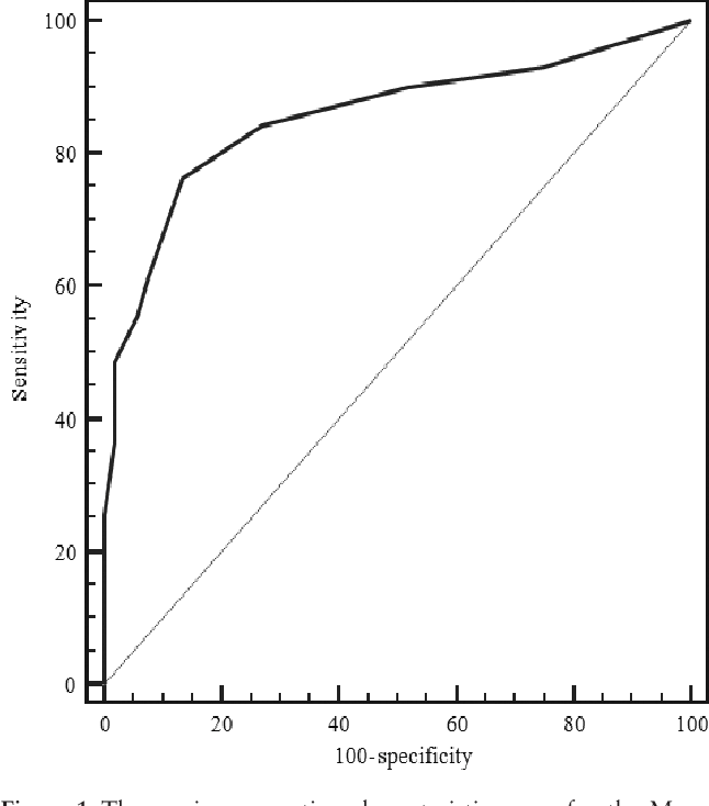 effect of sleep quality on iq experiment Responses on the groningen sleep quality scale improved subjects felt better next day, less sleepy, and more able to concentrate when it is possible, though, ventilation can have a dramatic effect on air quality and on sleep, the authors write: there is no doubt that both interventions did improve.