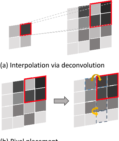 Figure 3 for Local- and Holistic- Structure Preserving Image Super Resolution via Deep Joint Component Learning