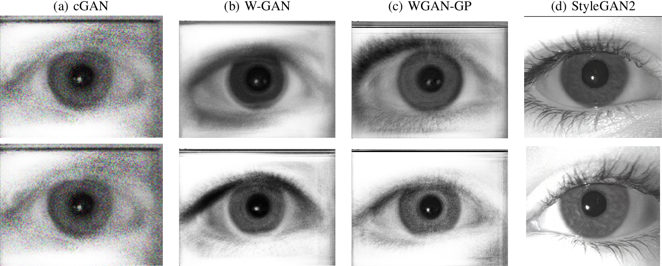 Figure 4 for Synthetic Periocular Iris PAI from a Small Set of Near-Infrared-Images