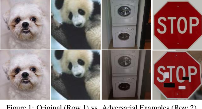 Figure 1 for ASP:A Fast Adversarial Attack Example Generation Framework based on Adversarial Saliency Prediction